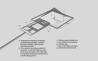 Pyramid of Neferirkare - Isometric view of the pyramid of Neferirkare taken from a 3d model