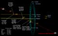 New-Horizons-survol-de-Pluton.png