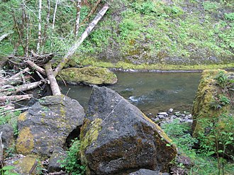 Oregon Coast Range - Nestucca River in the Northern range