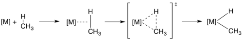 sigma bond metathesis c-h activation Carbon–hydrogen bond functionalization ( c–h functionalization ) is a type of reaction in which a carbon–hydrogen bond is cleaved and replaced with a carbon-x.