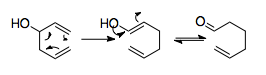 The oxy-Cope rearrangement