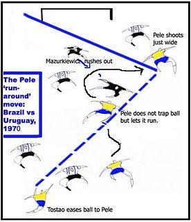 Pelé runaround move