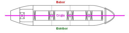 Cruj a n utica wikipedia la enciclopedia libre for Que es arquitectura wikipedia