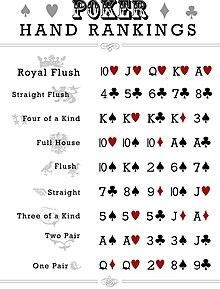 Poker pravidla pre zaciatocnikov la terrasse lille casino