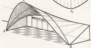 Conoid - conoid in architecture