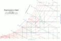 Psychrometric chart.png