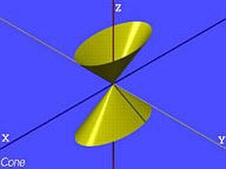 Ellipse - Image: Quadric Cone