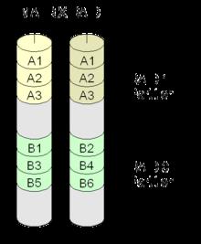 Intel Rapid Storage Technology - Wikipedia