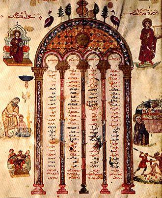 Syriac versions of the Bible - Rabbula Gospels, Eusebian Canons
