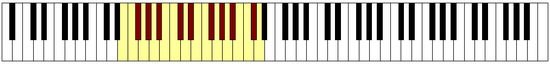 Range of bass voice marked on keyboard.png