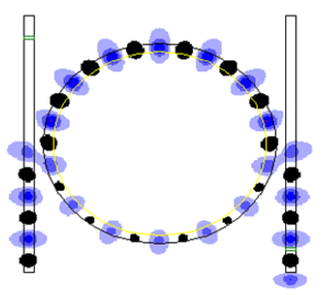Optical ring resonators - A computer-simulated ring resonator depicting continuous wave input at resonance.