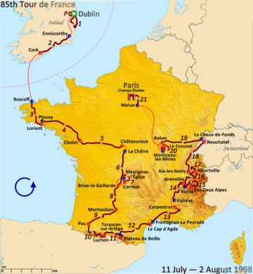 Route of the 1998 Tour de France