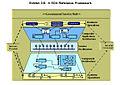 SOA Reference Framework.jpg