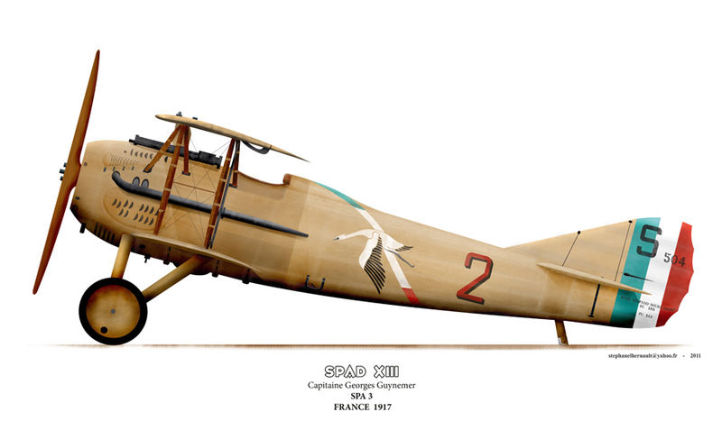 Ww1 Weaponry What S The Best Ww1 Fighter Plane