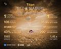 SaturnMoon-Titan-ProbeLanding-20150114.jpg