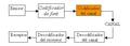 Sistema comunicacions catala.png