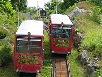 Skansens bergbana - The passing loop