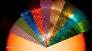 Solar Dynamics Observatory - Argo view