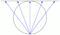 Stereographic draw.png