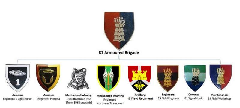 Structure SADF 81 Armoured Brigade update 2