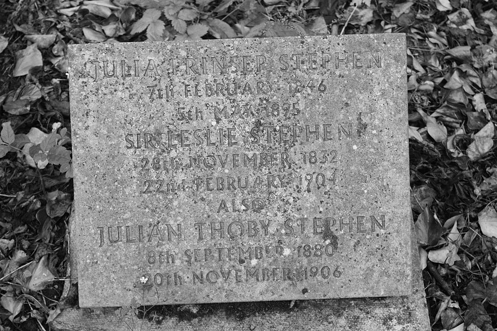The grave of Sir Leslie Stephen, Highgate Cemetery, London