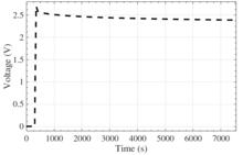 Supercapacitor - Wikipedia