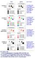 Voorbeelden van foute en goede toepassingen van grafische variabelen.PNG