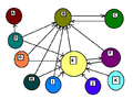 Websites interlinking to illustrate PageRank.png