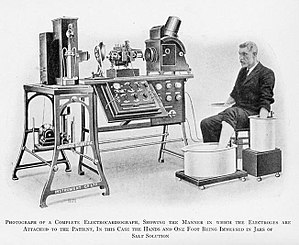 Willem Einthoven - An early ECG device