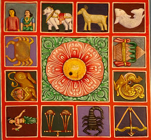 Astrology and the classical elements - Zodiac symbols (Indian astrology) on the terrace of a temple in Kanipakam, Andhra Pradesh