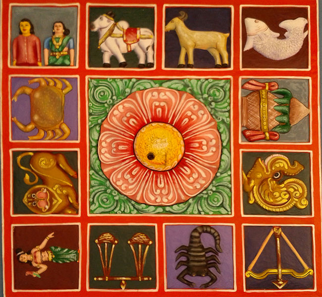 File:Zodiac symbols painted Relief on the terrace of a Gopuram at Kanipakam.jpg