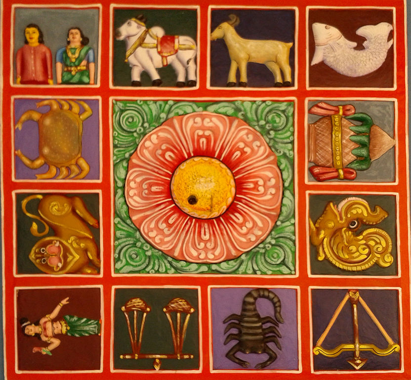 Astrology Star Chart: Zodiac symbols painted Relief on the terrace of a Gopuram at ,Chart