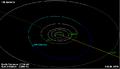 Орбита астероида 145.png