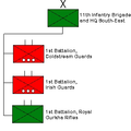 11th Infantry Brigade and HQ South-East.png