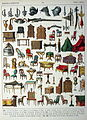 1600-1800 Miscellaneous. - 092 - Costumes of All Nations (1882).JPG