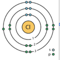 17 chlorine (Cl) Bohr model.png