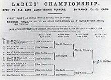 The championships wimbledon wikipedia ladies championship 1884 first prize awarded to maud watson was a silver flower basket worth 20 guineas stopboris Gallery