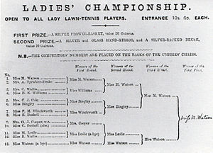 The Championships, Wimbledon - Ladies Championship, 1884. First prize, awarded to Maud Watson, was a silver flower-basket worth 20 guineas.