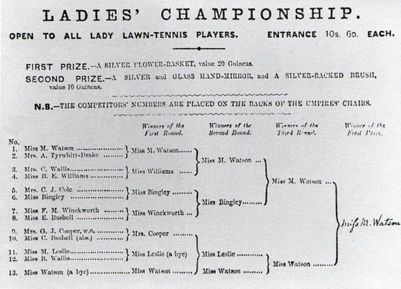 1884 wimbledon ladies program.jpg