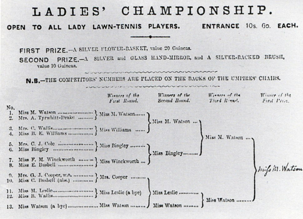 1884 wimbledon ladies program