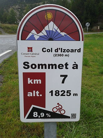 Col d'Izoard - One of the mountain pass cycling milestones placed along the climb from Guillestre