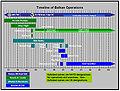 31st-fw-balkan-operations.jpg