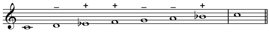7-tet scale on C.png