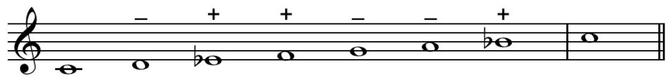 7-tet scale on C