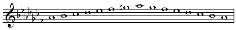 A-flat harmonic minor scale ascending and descending