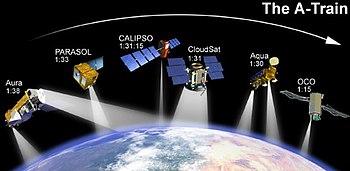 Satellite per telerilevamento