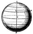 ARAGO Francois Astronomie Populaire T1 page 0051 Fig9.jpg