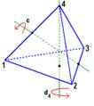 A 4 TetraederDrehgruppe.PNG