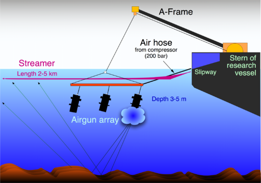 Airgun-array hg
