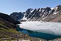 Ala-Kul lake.jpg